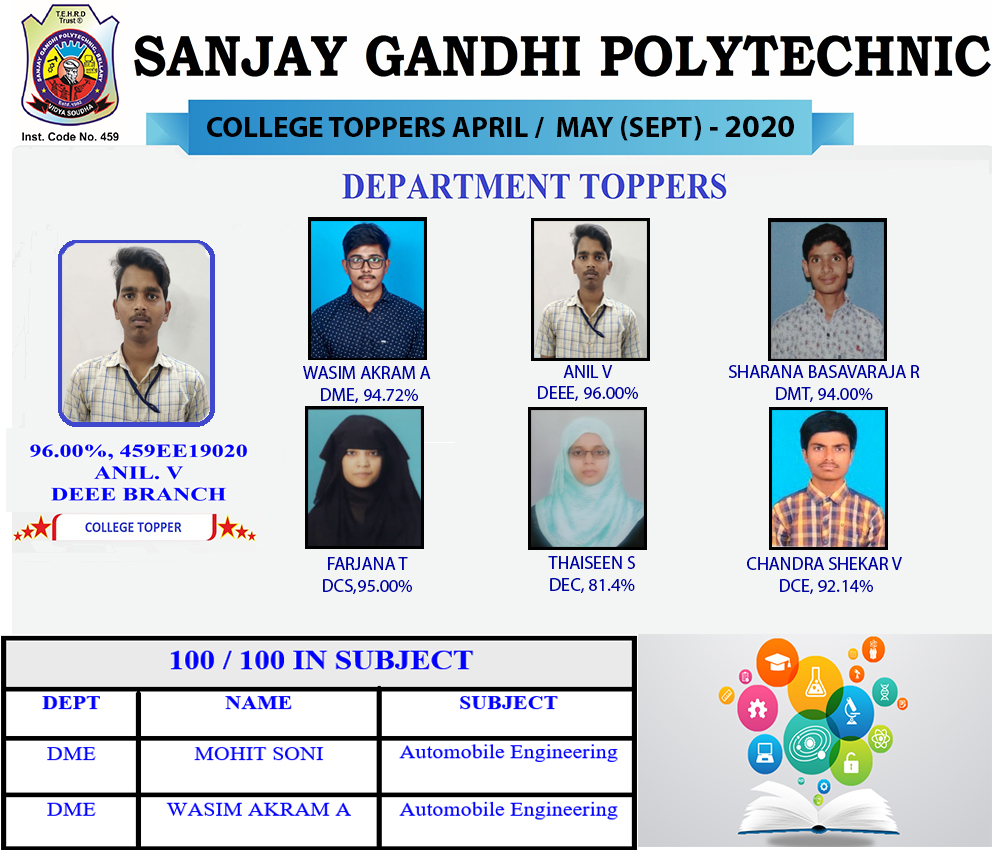 APR MAY 2020 RESULT-new
